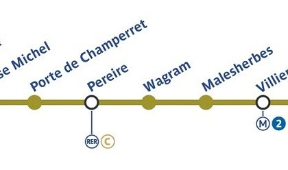 Map & Transportations