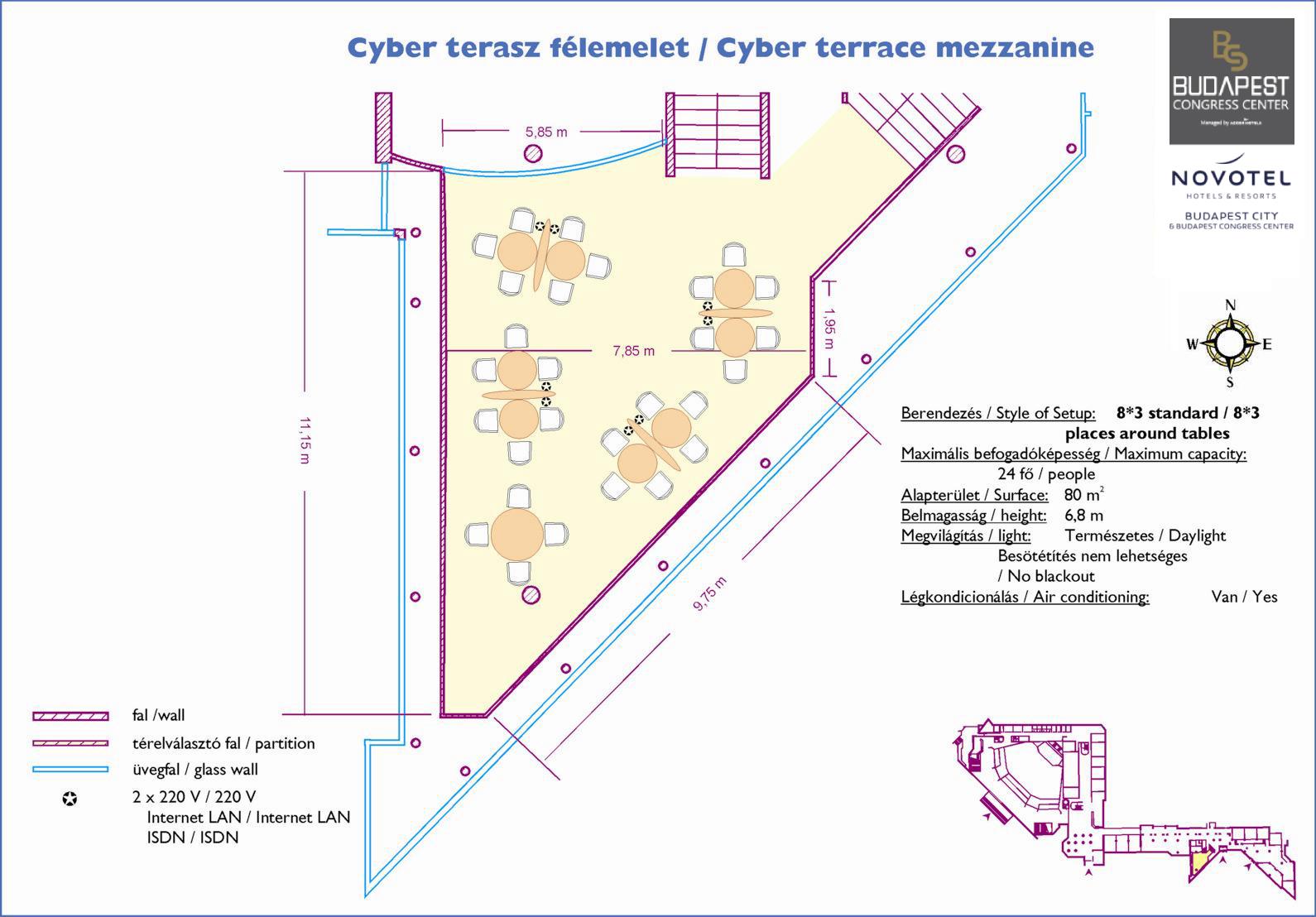 Cyber Terrace