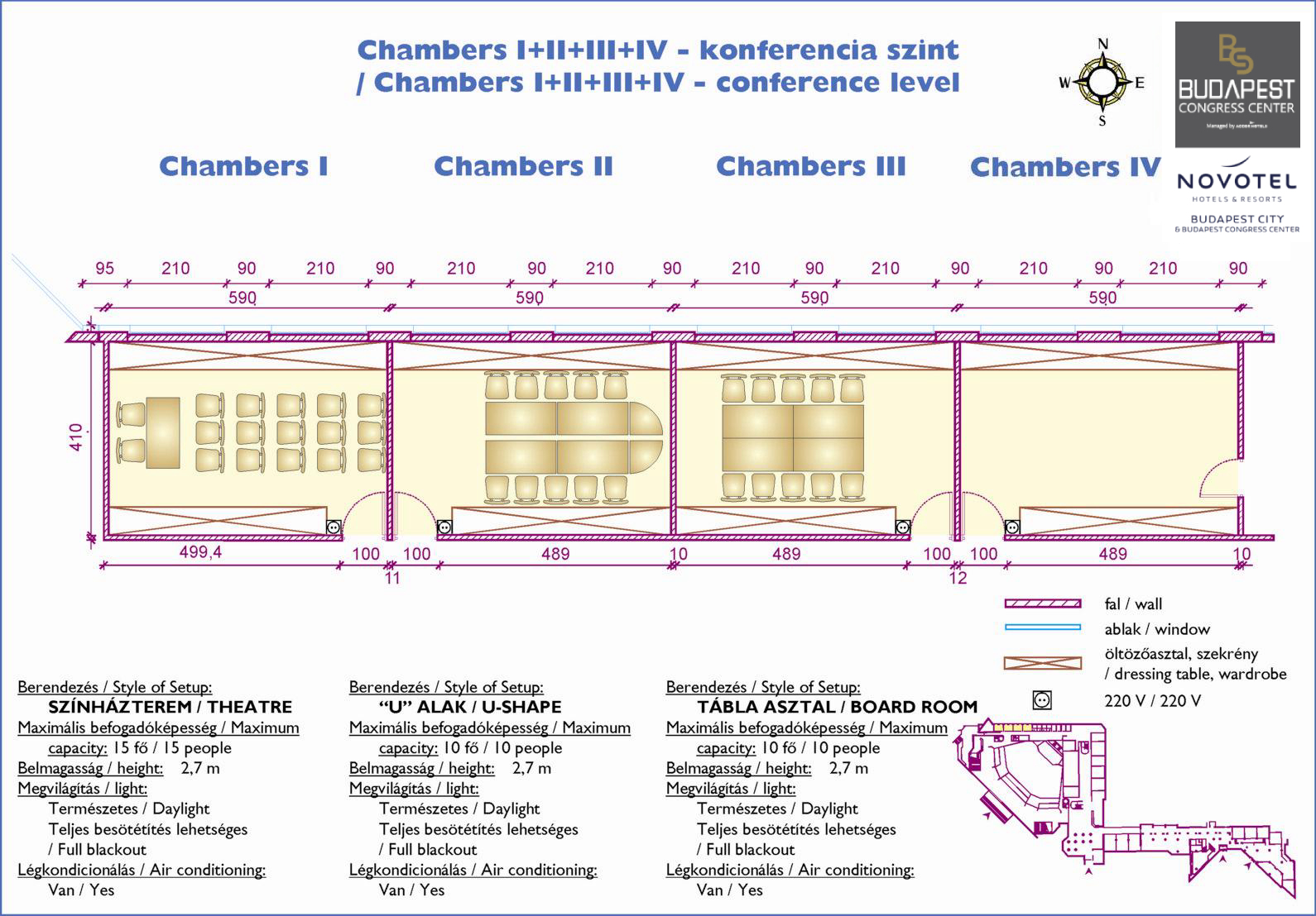 Backstage Chambers I-XII