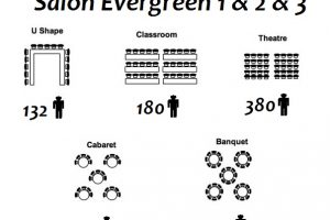 EVERGREEN 21 +2 + 3
