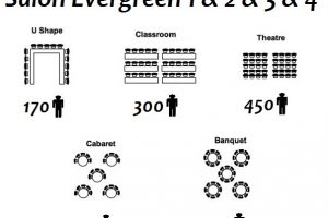 EVERGREEN 21 +2 + 3 + 4