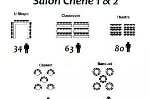CHENE 1 + 2